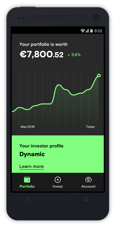 Dashboard in Curvo's mobile application